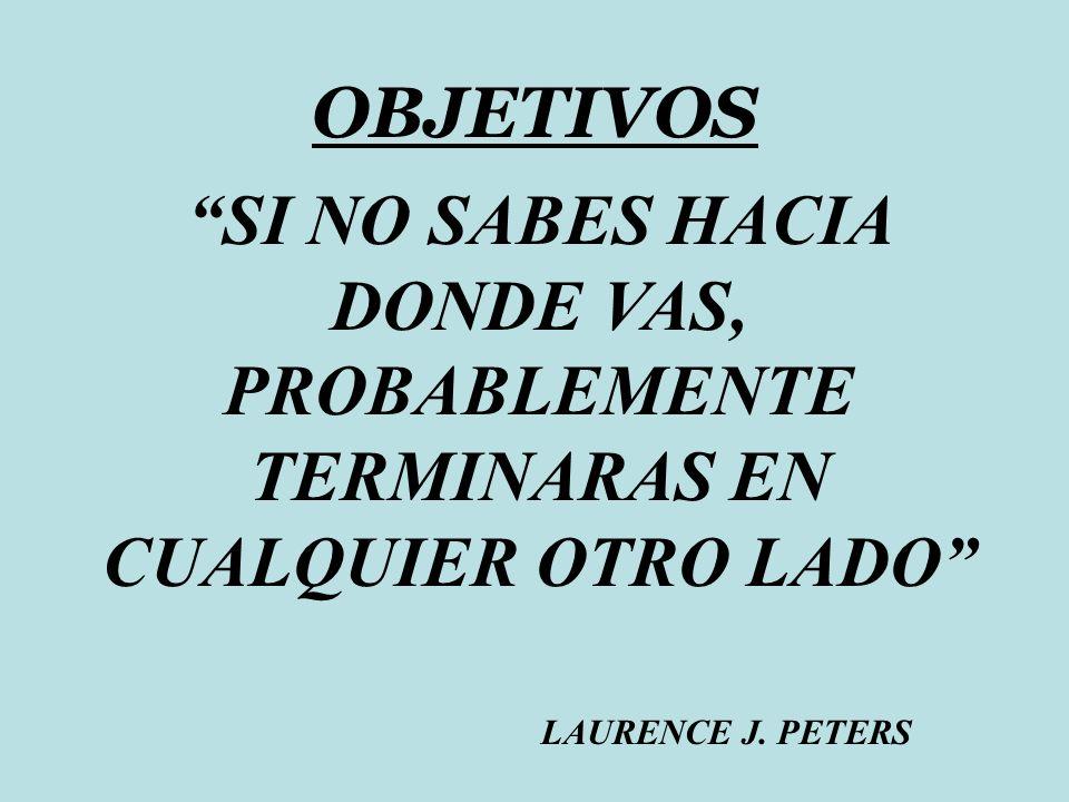 SI NO SABES HACIA DONDE VAS, PROBABLEMENTE TERMINARAS EN CUALQUIER OTRO LADO OBJETIVOS LAURENCE J. PETERS