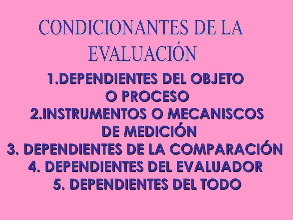 1.DEPENDIENTES DEL OBJETO O PROCESO 2.INSTRUMENTOS O MECANISCOS DE MEDICIÓN DE MEDICIÓN 3. DEPENDIENTES DE LA COMPARACIÓN 4. DEPENDIENTES DEL EVALUADO