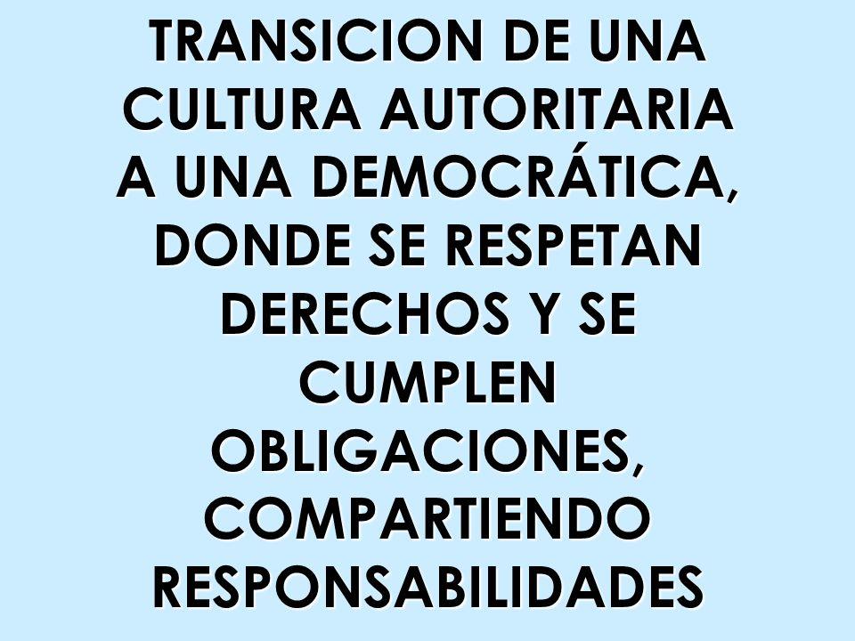 TRANSICION DE UNA CULTURA AUTORITARIA A UNA DEMOCRÁTICA, DONDE SE RESPETAN DERECHOS Y SE CUMPLENOBLIGACIONES,COMPARTIENDORESPONSABILIDADES