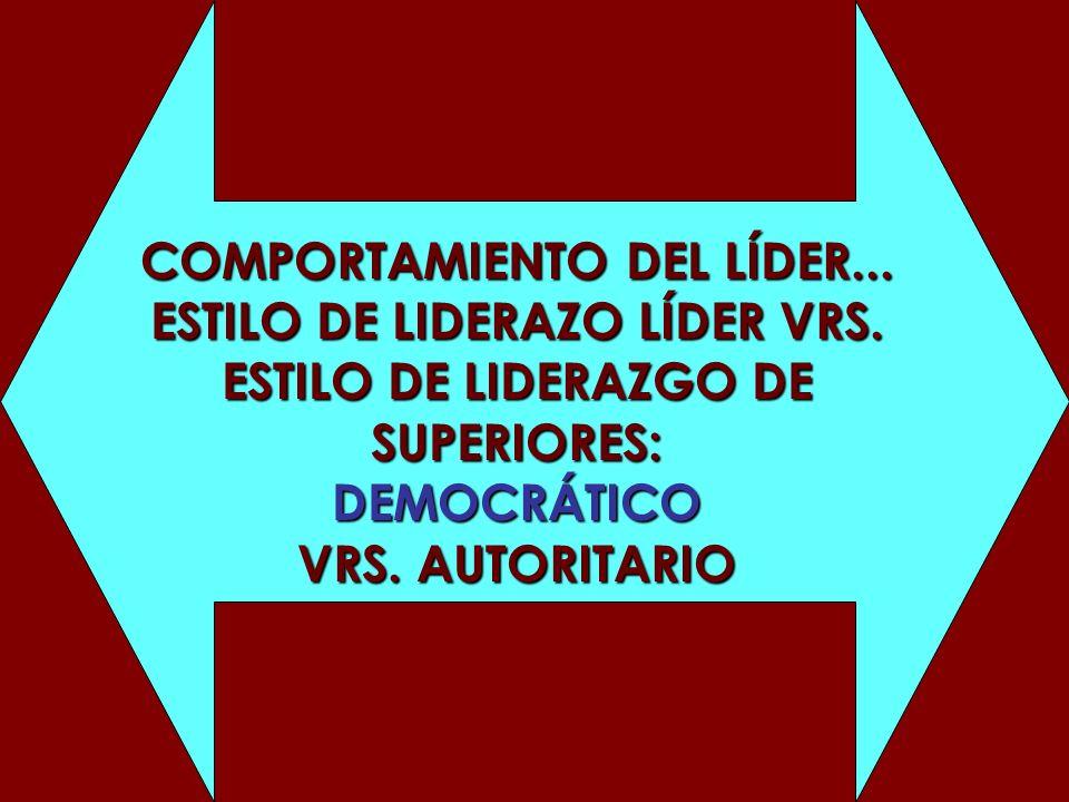COMPORTAMIENTO DEL LÍDER... ESTILO DE LIDERAZO LÍDER VRS. ESTILO DE LIDERAZGO DE SUPERIORES:DEMOCRÁTICO VRS. AUTORITARIO