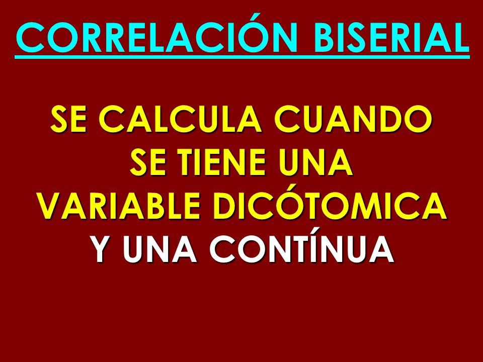 CORRELACIÓN BISERIAL SE CALCULA CUANDO SE TIENE UNA VARIABLE DICÓTOMICA Y UNA CONTÍNUA
