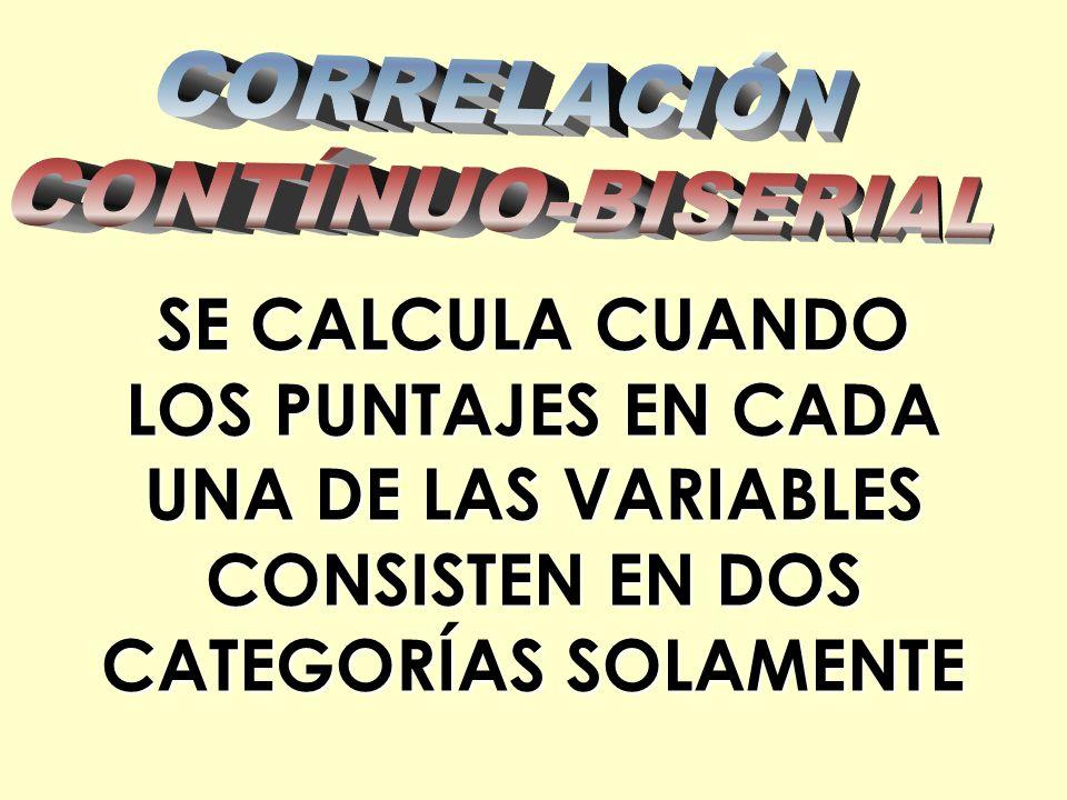 SE CALCULA CUANDO LOS PUNTAJES EN CADA UNA DE LAS VARIABLES CONSISTEN EN DOS CATEGORÍAS SOLAMENTE