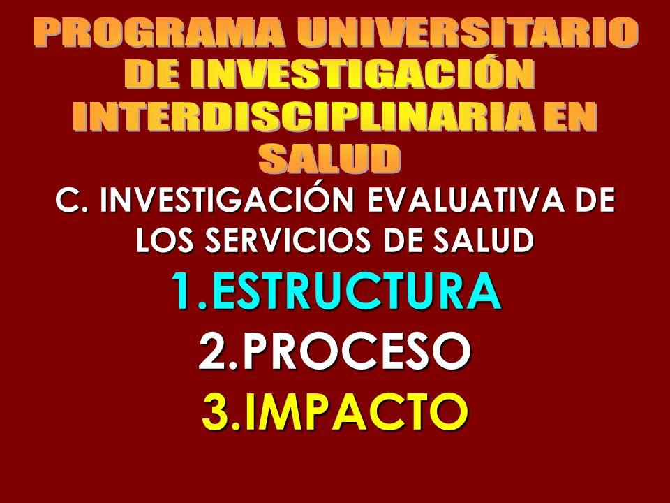C. INVESTIGACIÓN EVALUATIVA DE LOS SERVICIOS DE SALUD 1.ESTRUCTURA 2.PROCESO 3.IMPACTO