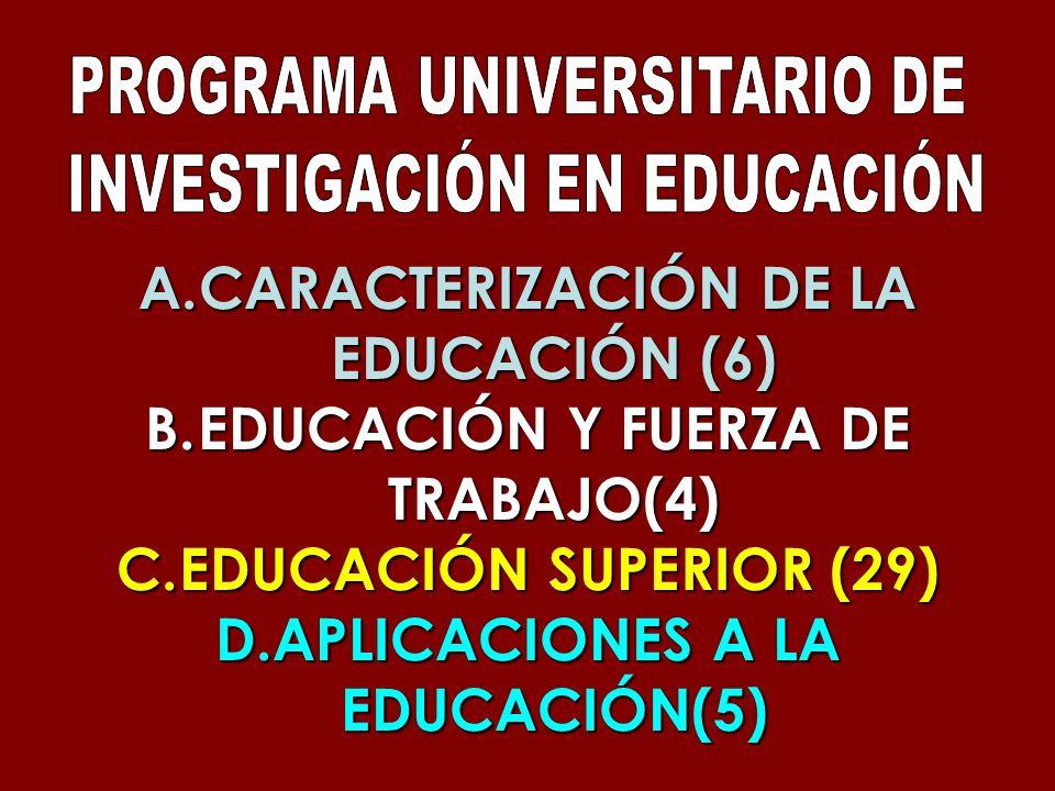 A.CARACTERIZACIÓN DE LA EDUCACIÓN (6) B.EDUCACIÓN Y FUERZA DE TRABAJO(4) C.EDUCACIÓN SUPERIOR (29) D.APLICACIONES A LA EDUCACIÓN(5)