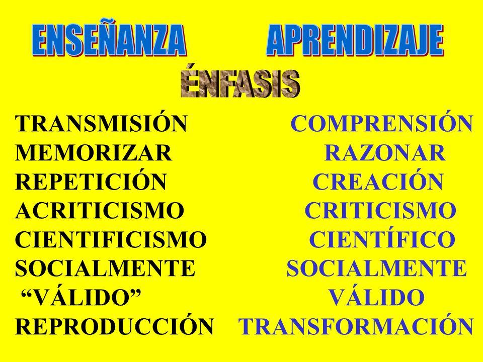TRANSMISIÓN COMPRENSIÓN MEMORIZAR RAZONAR REPETICIÓN CREACIÓN ACRITICISMO CRITICISMO CIENTIFICISMO CIENTÍFICO SOCIALMENTE VÁLIDO VÁLIDO REPRODUCCIÓN T