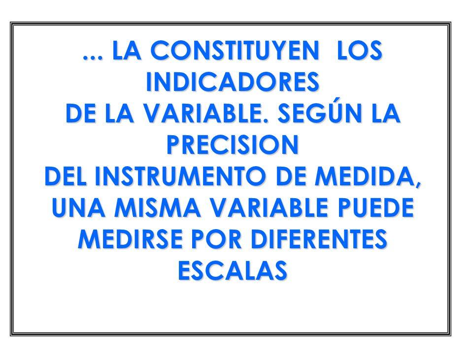... LA CONSTITUYEN LOS INDICADORES DE LA VARIABLE. SEGÚN LA PRECISION DEL INSTRUMENTO DE MEDIDA, UNA MISMA VARIABLE PUEDE MEDIRSE POR DIFERENTES ESCAL