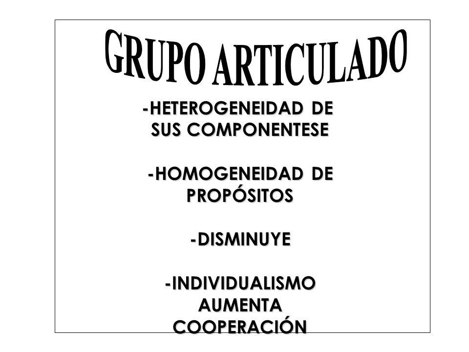 -HETEROGENEIDAD DE SUS COMPONENTESE -HOMOGENEIDAD DE PROPÓSITOS-DISMINUYE-INDIVIDUALISMOAUMENTACOOPERACIÓN