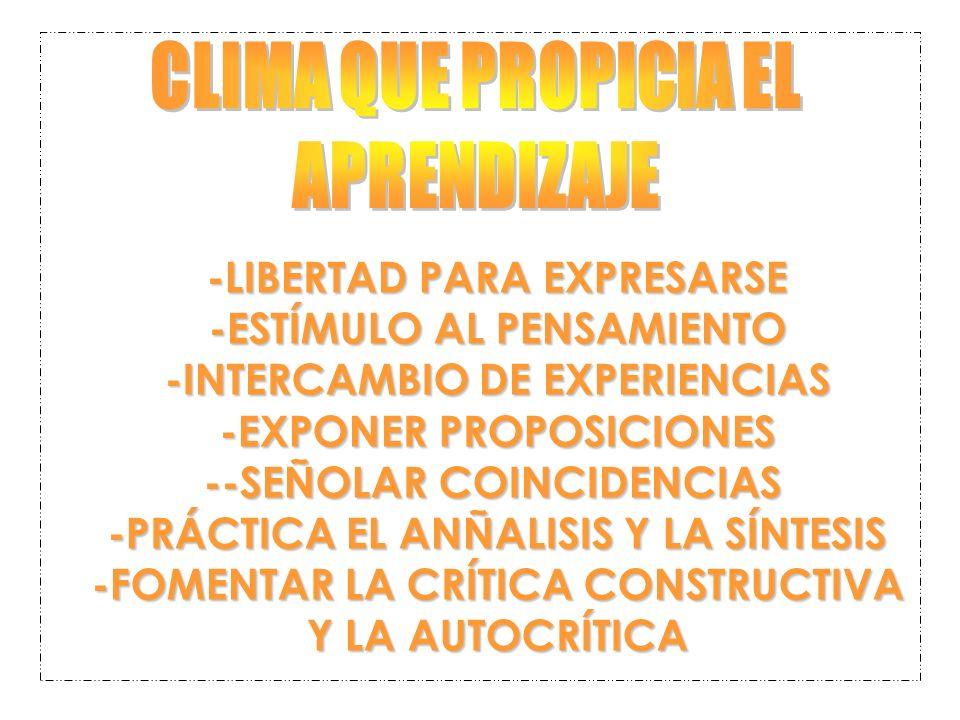-LIBERTAD PARA EXPRESARSE -ESTÍMULO AL PENSAMIENTO -INTERCAMBIO DE EXPERIENCIAS -EXPONER PROPOSICIONES --SEÑOLAR COINCIDENCIAS -PRÁCTICA EL ANÑALISIS