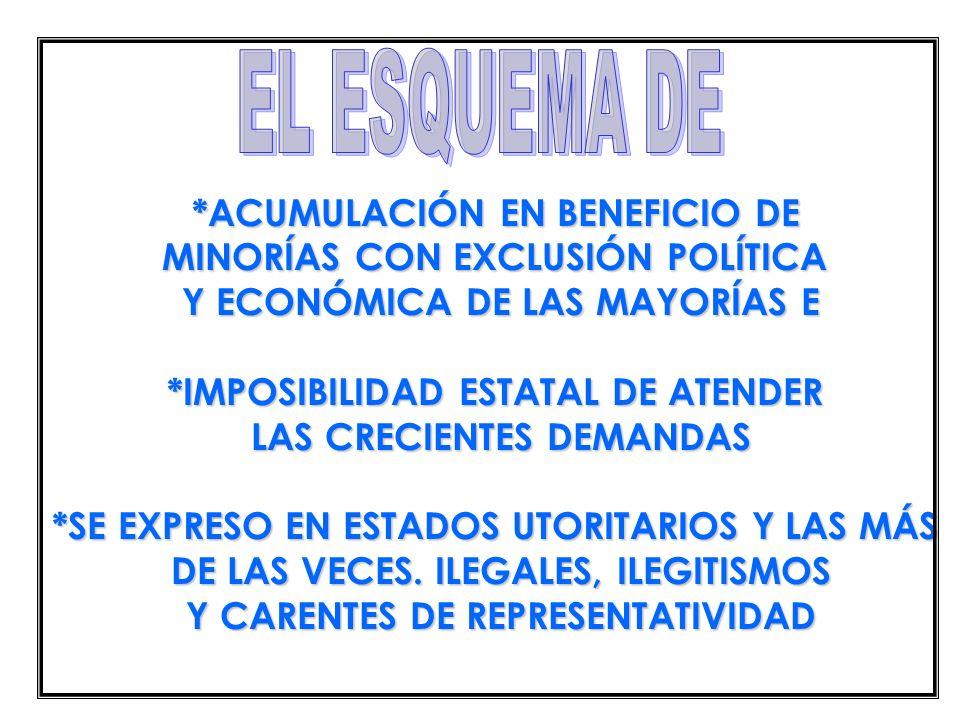 *ACUMULACIÓN EN BENEFICIO DE MINORÍAS CON EXCLUSIÓN POLÍTICA Y ECONÓMICA DE LAS MAYORÍAS E *IMPOSIBILIDAD ESTATAL DE ATENDER LAS CRECIENTES DEMANDAS *
