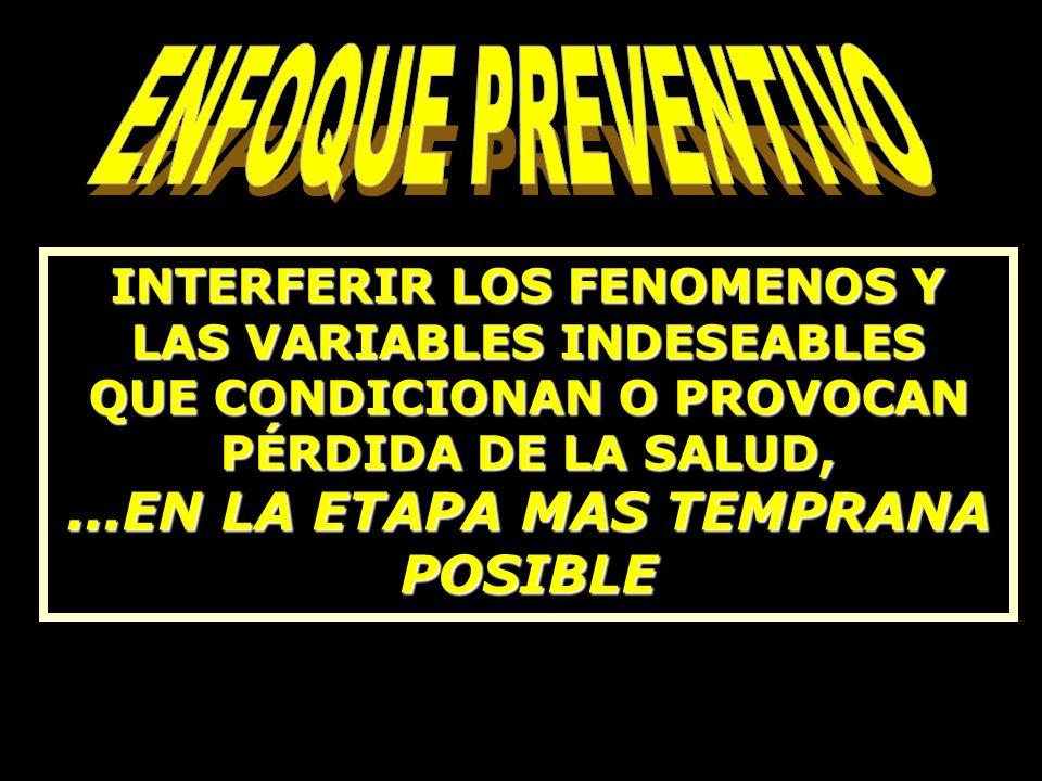 INTERFERIR LOS FENOMENOS Y LAS VARIABLES INDESEABLES QUE CONDICIONAN O PROVOCAN PÉRDIDA DE LA SALUD,...EN LA ETAPA MAS TEMPRANA POSIBLE