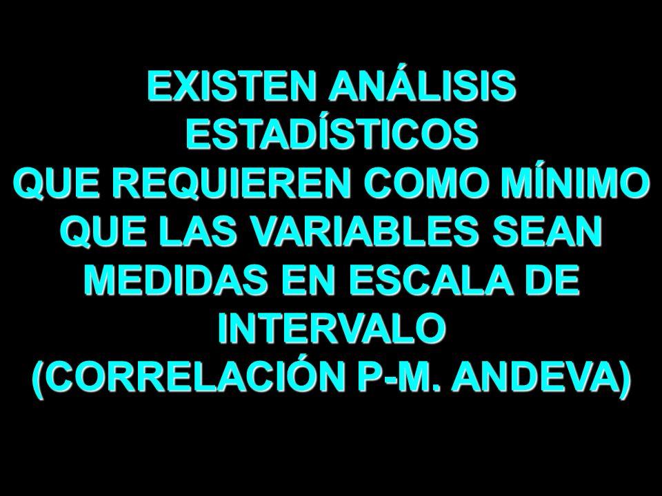 EXISTEN ANÁLISIS ESTADÍSTICOS QUE REQUIEREN COMO MÍNIMO QUE LAS VARIABLES SEAN MEDIDAS EN ESCALA DE INTERVALO (CORRELACIÓN P-M. ANDEVA)