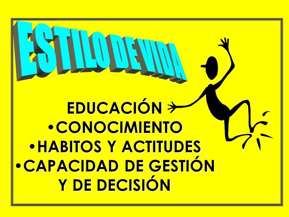 EDUCACIÓN CONOCIMIENTO CONOCIMIENTO HABITOS Y ACTITUDES HABITOS Y ACTITUDES CAPACIDAD DE GESTIÓN Y DE DECISIÓN CAPACIDAD DE GESTIÓN Y DE DECISIÓN