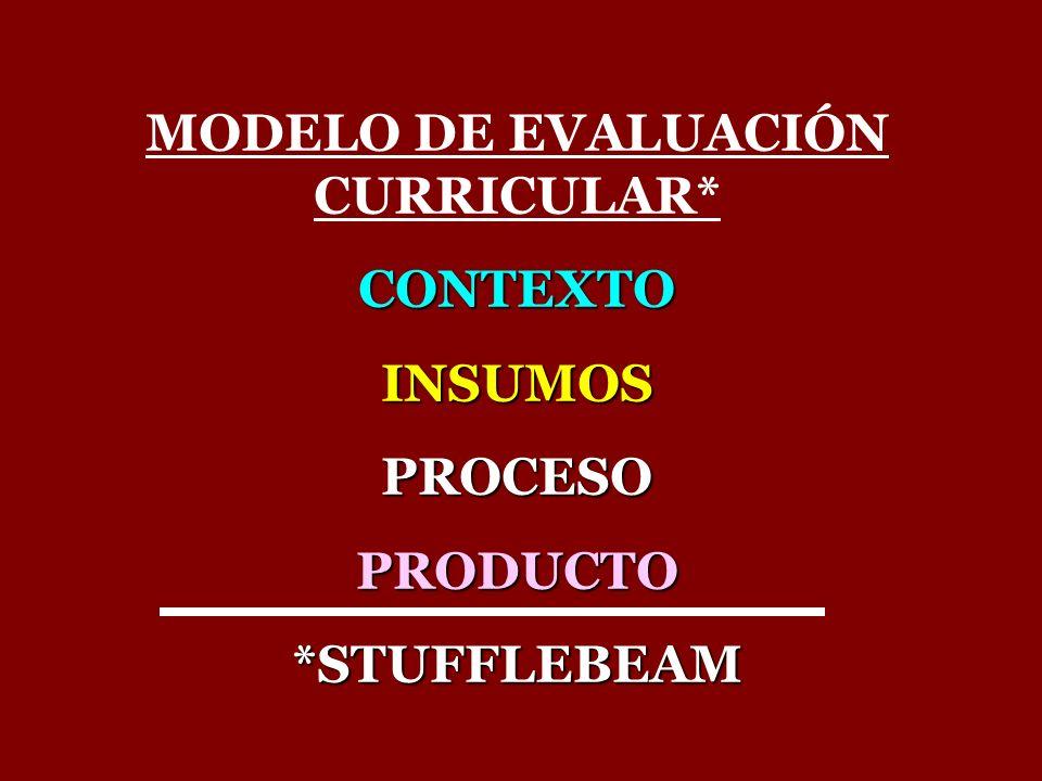 MODELO DE EVALUACIÓN CURRICULAR*CONTEXTOINSUMOSPROCESOPRODUCTO*STUFFLEBEAM