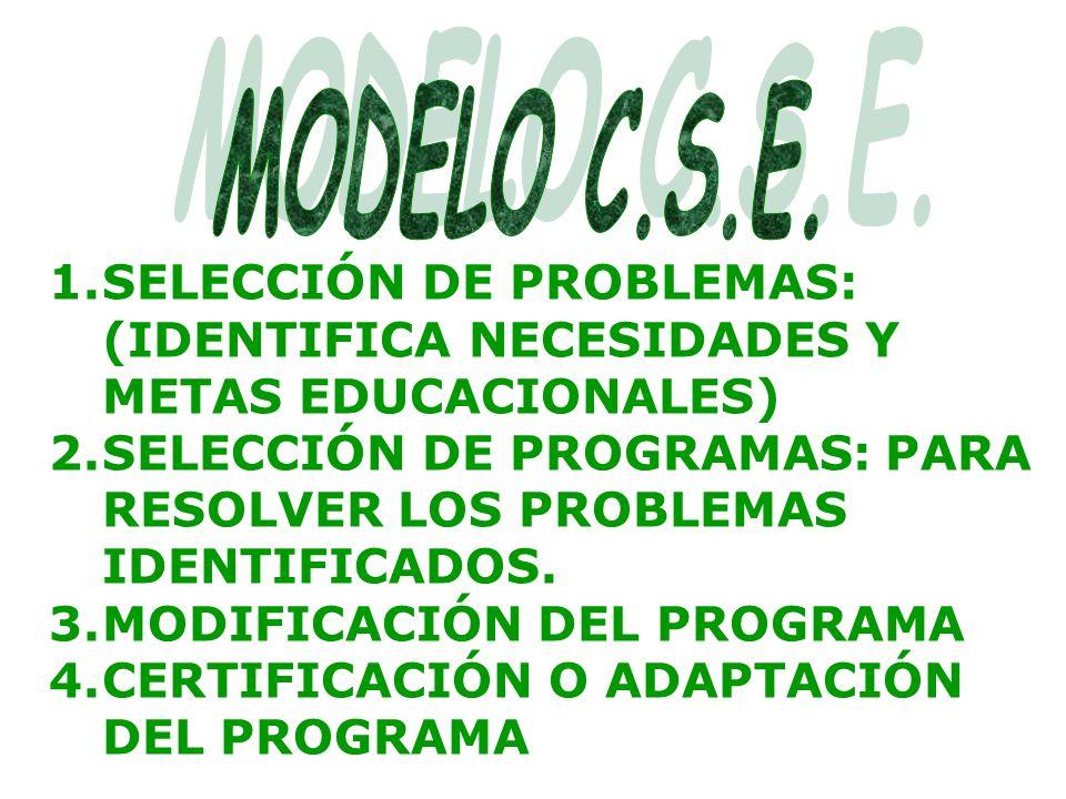1.SELECCIÓN DE PROBLEMAS: (IDENTIFICA NECESIDADES Y METAS EDUCACIONALES) 2.SELECCIÓN DE PROGRAMAS: PARA RESOLVER LOS PROBLEMAS IDENTIFICADOS. 3.MODIFI