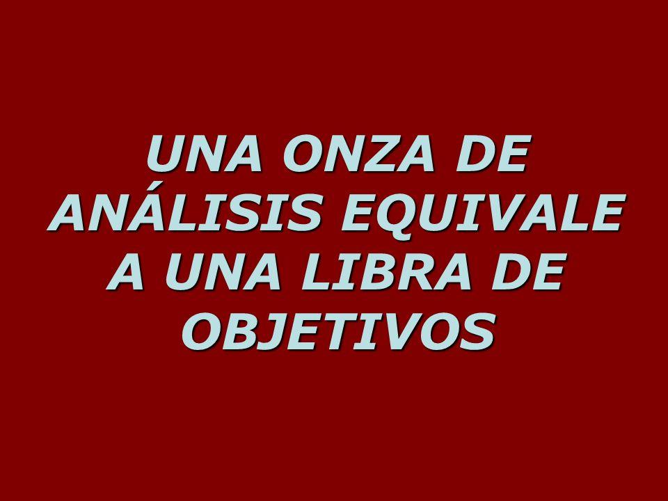 UNA ONZA DE ANÁLISIS EQUIVALE A UNA LIBRA DE OBJETIVOS