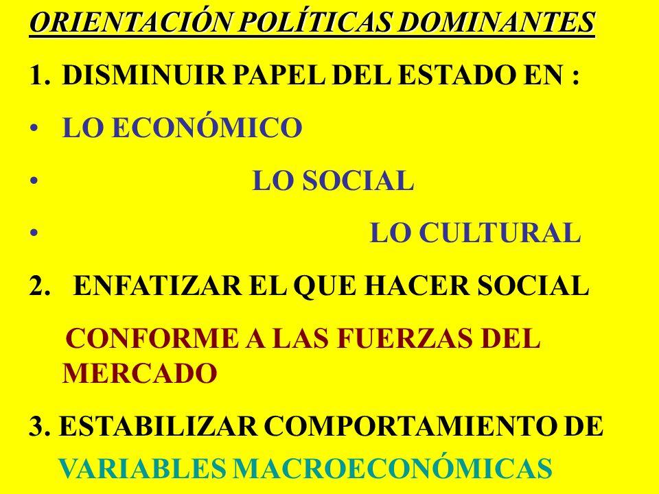 ORIENTACIÓN POLÍTICAS DOMINANTES 1.DISMINUIR PAPEL DEL ESTADO EN : LO ECONÓMICO LO SOCIAL LO CULTURAL 2. ENFATIZAR EL QUE HACER SOCIAL CONFORME A LAS