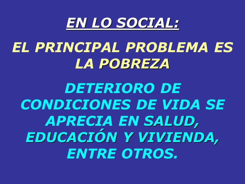 EN LO SOCIAL: POBREZA EL PRINCIPAL PROBLEMA ES LA POBREZA SALUD, EDUCACIÓN Y VIVIENDA, DETERIORO DE CONDICIONES DE VIDA SE APRECIA EN SALUD, EDUCACIÓN