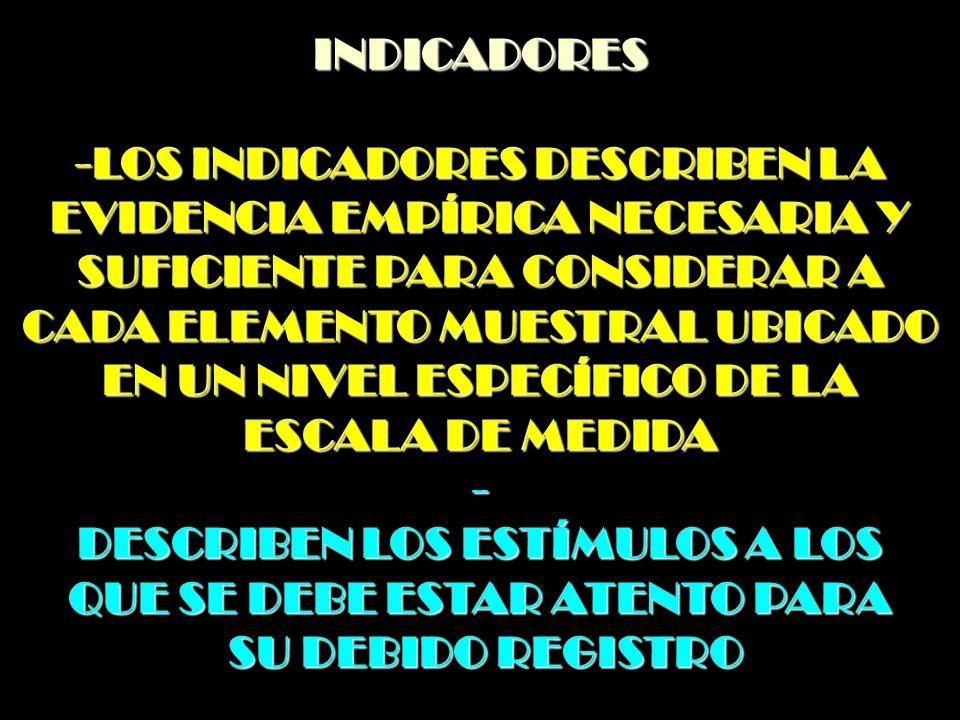 INDICADORES -LOS INDICADORES DESCRIBEN LA EVIDENCIA EMPÍRICA NECESARIA Y SUFICIENTE PARA CONSIDERAR A CADA ELEMENTO MUESTRAL UBICADO EN UN NIVEL ESPEC