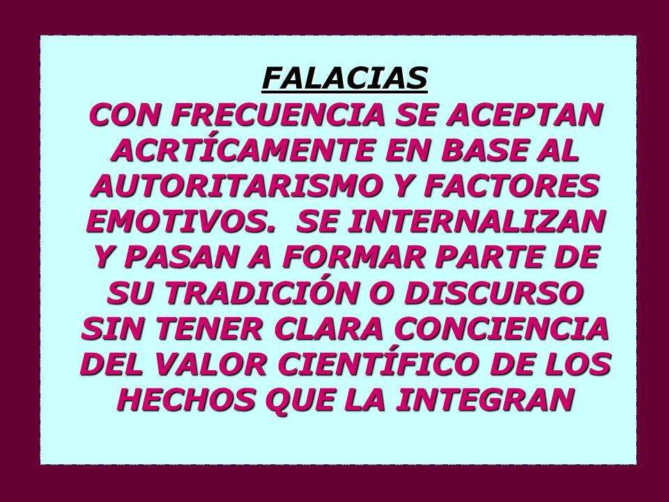 FALACIAS CON FRECUENCIA SE ACEPTAN ACRTÍCAMENTE EN BASE AL AUTORITARISMO Y FACTORES EMOTIVOS. SE INTERNALIZAN Y PASAN A FORMAR PARTE DE SU TRADICIÓN O