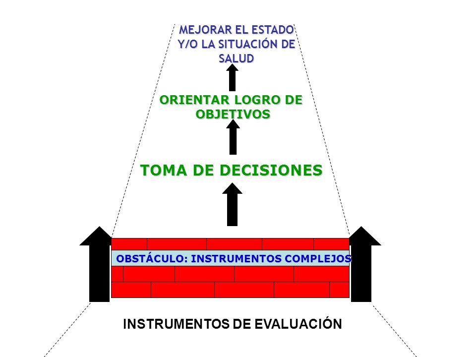 OBSTÁCULO: INSTRUMENTOS COMPLEJOS MEJORAR EL ESTADO Y/O LA SITUACIÓN DE SALUD ORIENTAR LOGRO DE OBJETIVOS TOMA DE DECISIONES INSTRUMENTOS DE EVALUACIÓ