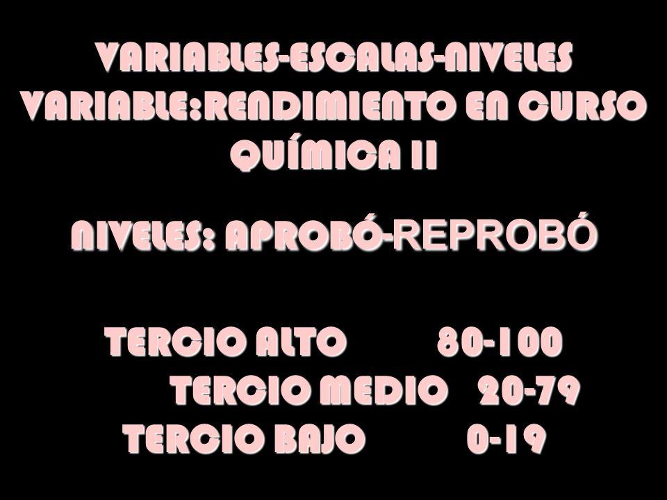 VARIABLES-ESCALAS-NIVELES VARIABLE:RENDIMIENTO EN CURSO QUÍMICA II NIVELES: APROBÓ- REPROBÓ TERCIO ALTO 80-100 TERCIO MEDIO 20-79 TERCIO MEDIO 20-79 T