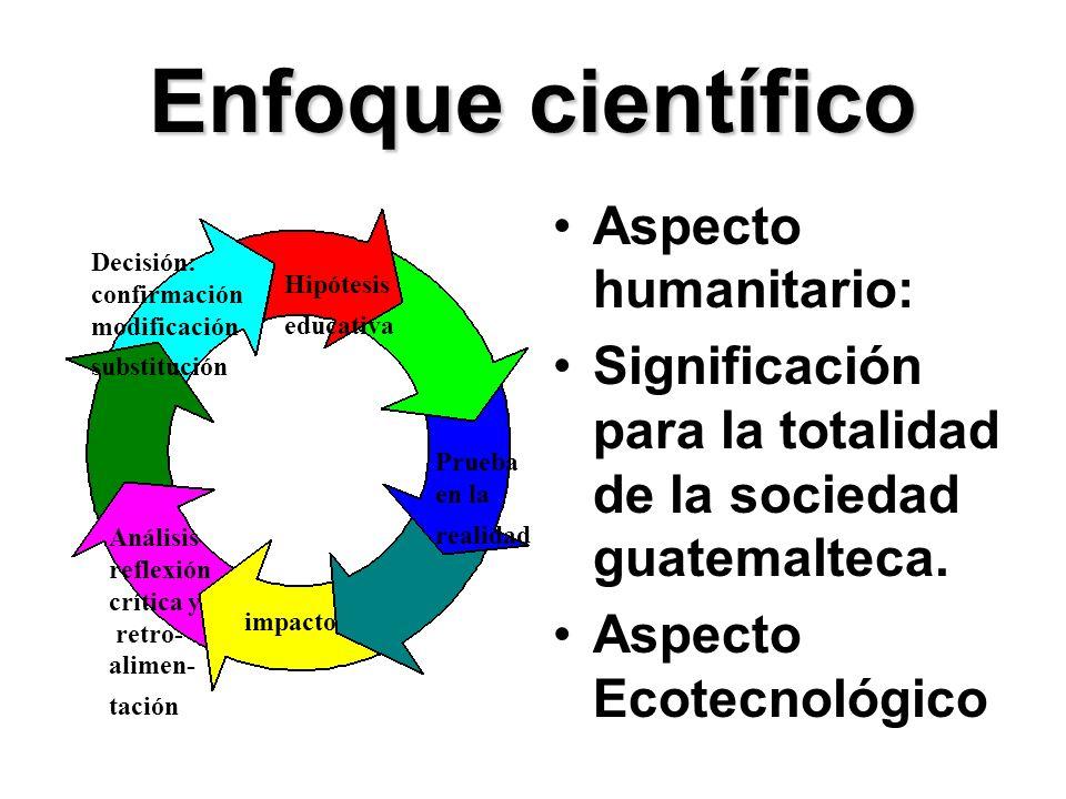 Enfoque científico Aspecto humanitario: Significación para la totalidad de la sociedad guatemalteca. Aspecto Ecotecnológico Hipótesis educativa Prueba