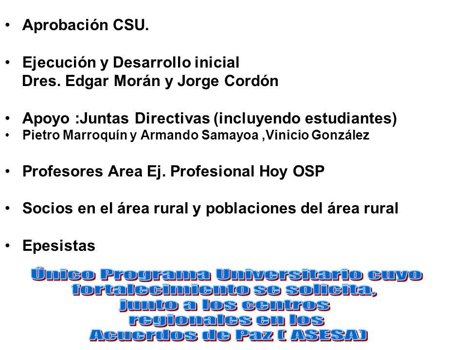 Aprobación CSU. Ejecución y Desarrollo inicial Dres. Edgar Morán y Jorge Cordón Apoyo :Juntas Directivas (incluyendo estudiantes) Pietro Marroquín y A