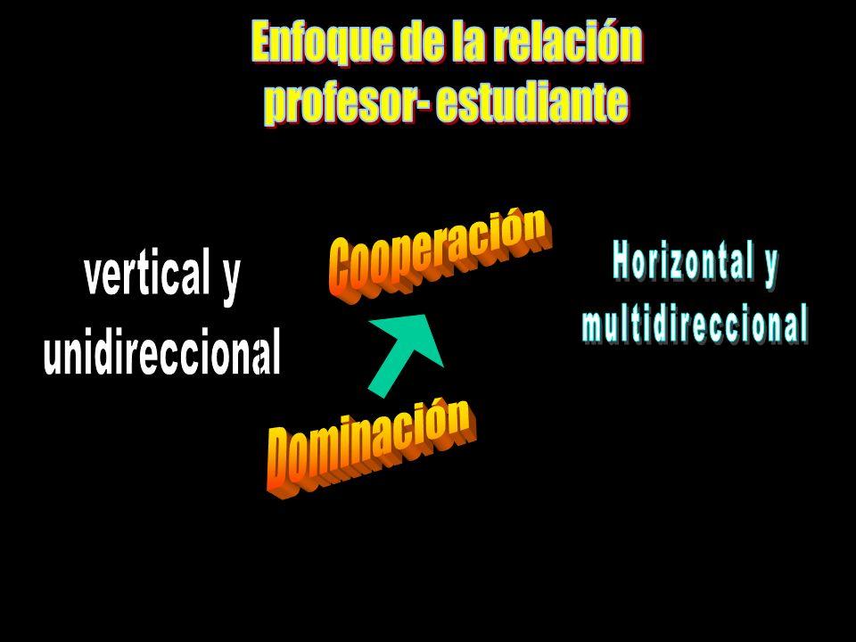 LA EVALUACIÓN DE LA ENSEÑANZA DE ODONTOLÓGICA DEBE EMPEZAR POR UNA DEFINICIÓN CLARA Y SIGNIFICATIVA DE LOS OBJETIVOS EDUCATIVOS