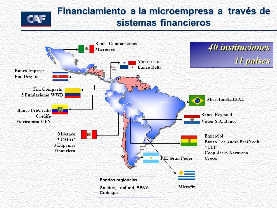 Financiamiento a la microempresa a través de sistemas financieros BancoSol Banco Los Andes ProCredit 4 FFP Coop. Jesús Nazareno Crecer Mibanco 3 CMAC