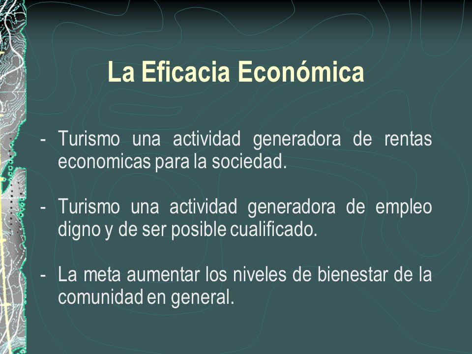 El Triangulo Solidario EFICACIA ECONOMICA SOSTENIBILIDAD AMBIENTAL LA EQUIDAD SOCIAL