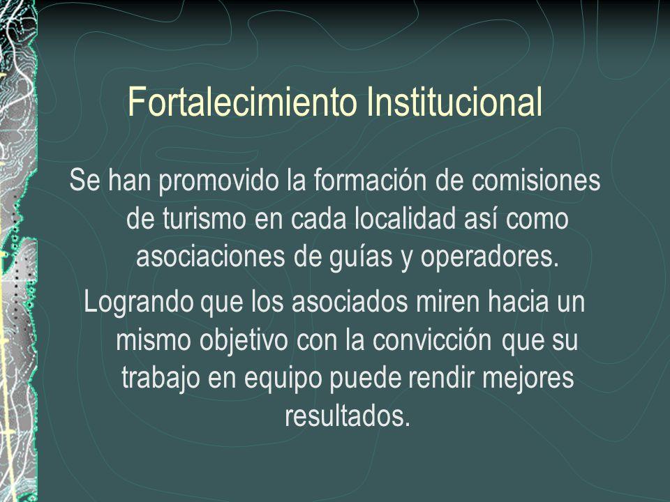 Capacitación - Conciencia turística -Identidad Local -Servicio al turista -Conservacion del medio ambiente -Técnicas de Guiado para guías Locales (pri