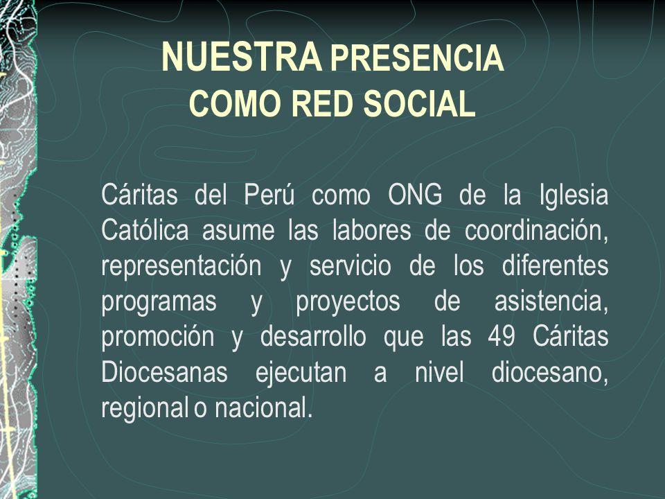 NUESTRA PRESENCIA COMO RED SOCIAL Cáritas del Perú como ONG de la Iglesia Católica asume las labores de coordinación, representación y servicio de los diferentes programas y proyectos de asistencia, promoción y desarrollo que las 49 Cáritas Diocesanas ejecutan a nivel diocesano, regional o nacional.