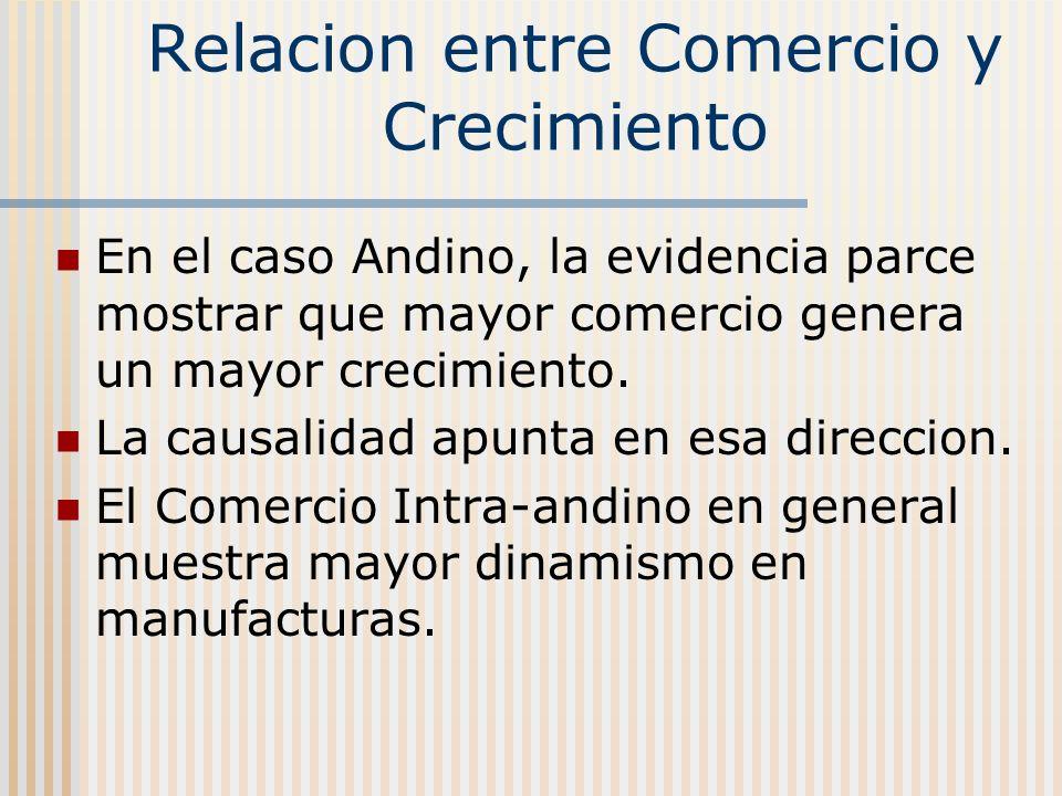 Relacion entre Comercio y Crecimiento En el caso Andino, la evidencia parce mostrar que mayor comercio genera un mayor crecimiento. La causalidad apun