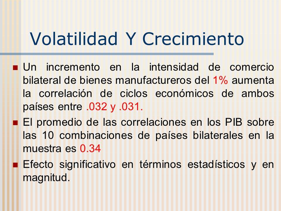 Volatilidad Y Crecimiento Un incremento en la intensidad de comercio bilateral de bienes manufactureros del 1% aumenta la correlación de ciclos económicos de ambos países entre.032 y.031.