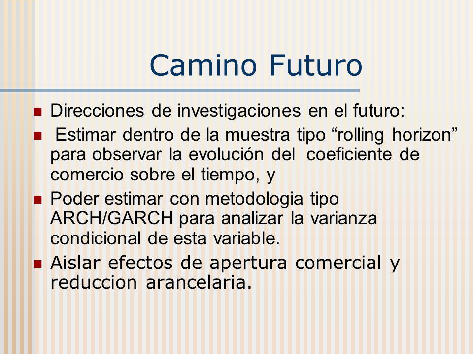 Camino Futuro Direcciones de investigaciones en el futuro: Estimar dentro de la muestra tipo rolling horizon para observar la evolución del coeficiente de comercio sobre el tiempo, y Poder estimar con metodologia tipo ARCH/GARCH para analizar la varianza condicional de esta variable.