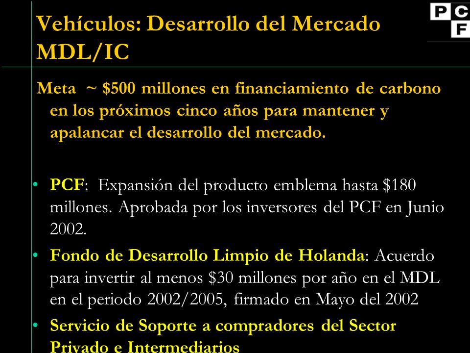 Vehículos: Desarrollo del Mercado MDL/IC Meta ~ $500 millones en financiamiento de carbono en los próximos cinco años para mantener y apalancar el desarrollo del mercado.