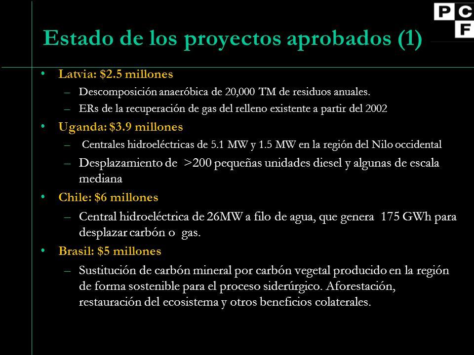 Estado de los proyectos aprobados (1) Latvia: $2.5 millones –Descomposición anaeróbica de 20,000 TM de residuos anuales.