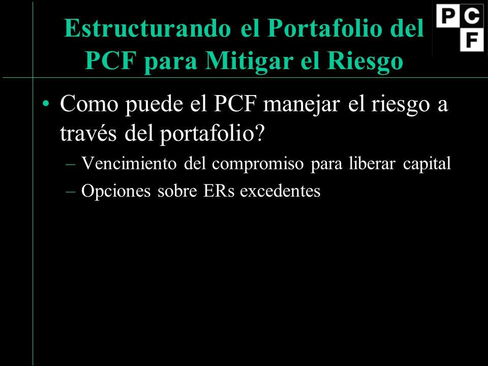 Como puede el PCF manejar el riesgo a través del portafolio.