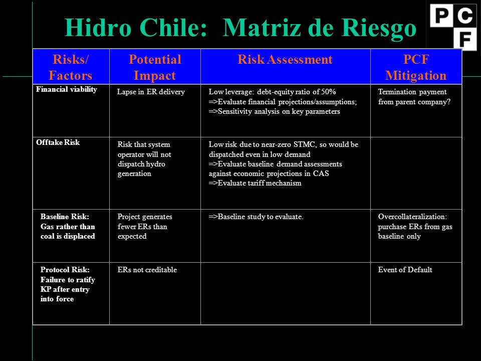 Hidro Chile: Matriz de Riesgo Financial viability Low leverage: debt-equity ratio of 50% =>Evaluate financial projections/assumptions; =>Sensitivity analysis on key parameters Termination payment from parent company.