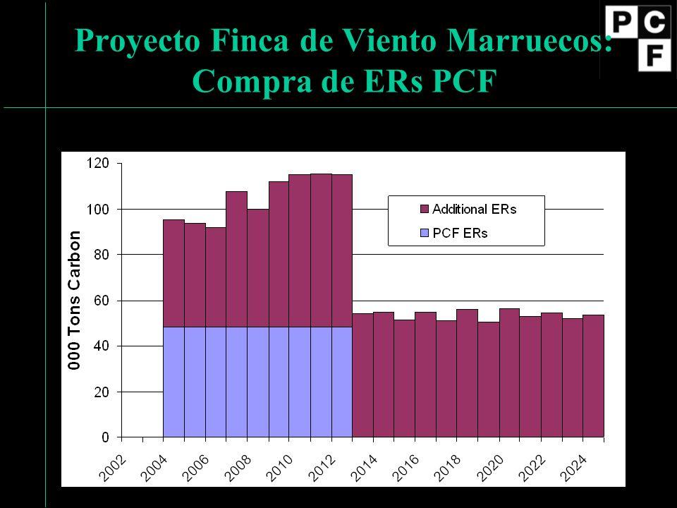 Proyecto Finca de Viento Marruecos: Compra de ERs PCF