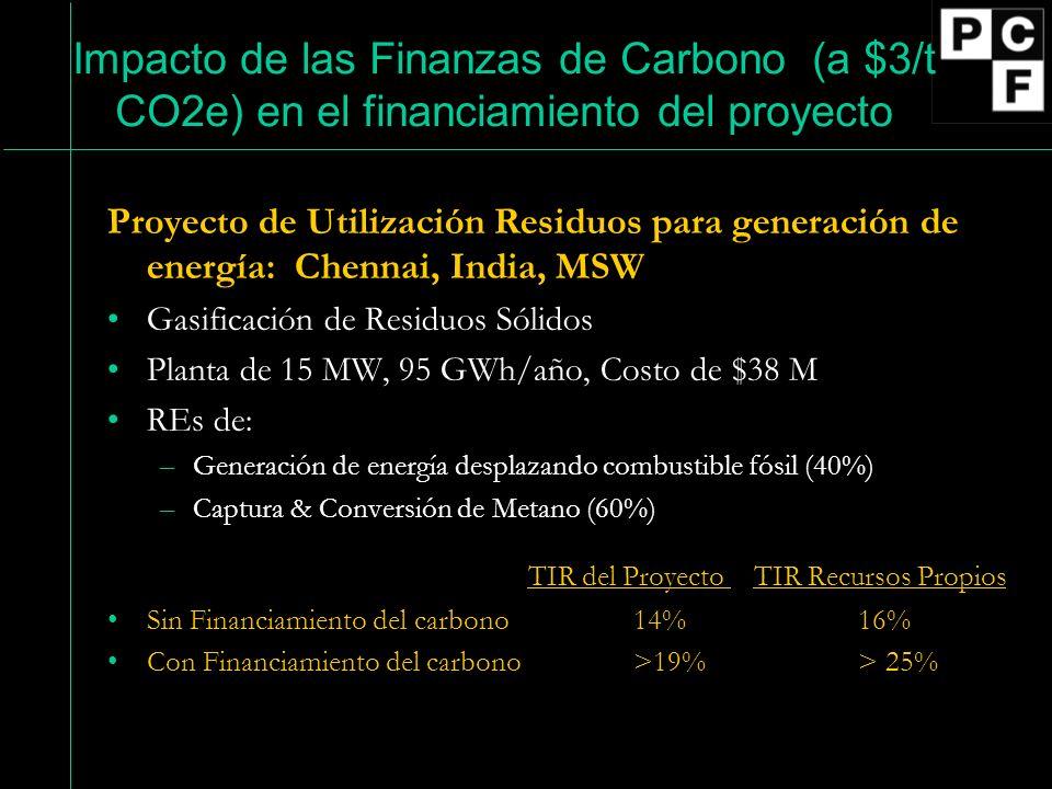 Proyecto de Utilización Residuos para generación de energía: Chennai, India, MSW Gasificación de Residuos Sólidos Planta de 15 MW, 95 GWh/año, Costo de $38 M REs de: –Generación de energía desplazando combustible fósil (40%) –Captura & Conversión de Metano (60%) TIR del Proyecto TIR Recursos Propios Sin Financiamiento del carbono14% 16% Con Financiamiento del carbono >19% > 25% Impacto de las Finanzas de Carbono (a $3/t CO2e) en el financiamiento del proyecto