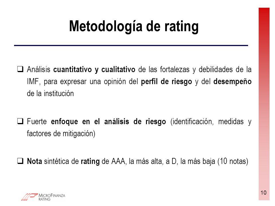 10 Metodología de rating Análisis cuantitativo y cualitativo de las fortalezas y debilidades de la IMF, para expresar una opinión del perfil de riesgo