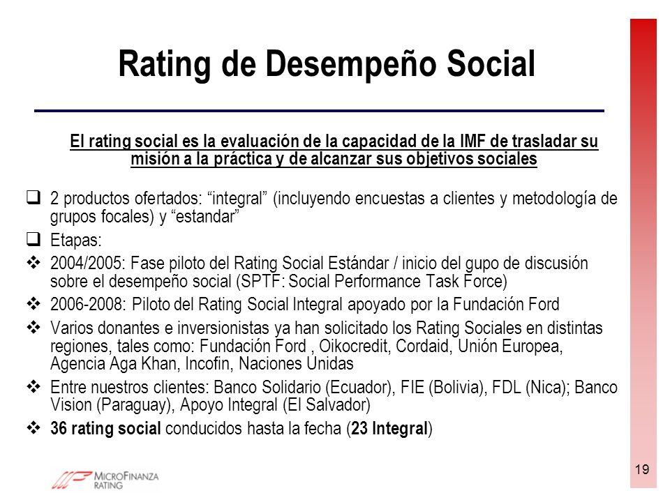 19 Rating de Desempeño Social El rating social es la evaluación de la capacidad de la IMF de trasladar su misión a la práctica y de alcanzar sus objet