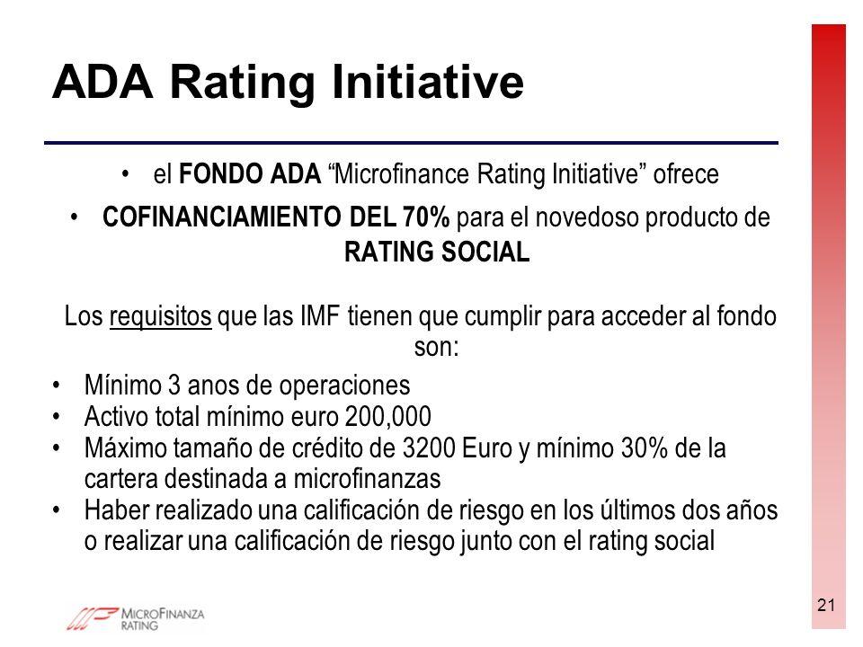 ADA Rating Initiative el FONDO ADA Microfinance Rating Initiative ofrece COFINANCIAMIENTO DEL 70% para el novedoso producto de RATING SOCIAL Los requi