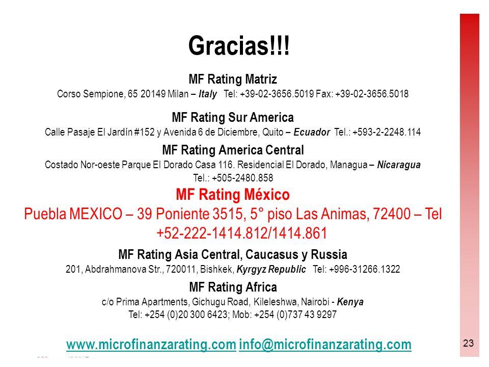 23 Gracias!!! MF Rating Matriz Corso Sempione, 65 20149 Milan – Italy Tel: +39-02-3656.5019 Fax: +39-02-3656.5018 MF Rating Sur America Calle Pasaje E