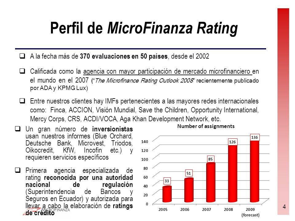 4 Perfil de MicroFinanza Rating Un gran número de inversionistas usan nuestros informes (Blue Orchard, Deutsche Bank, Microvest, Triodos, Oikocredit,
