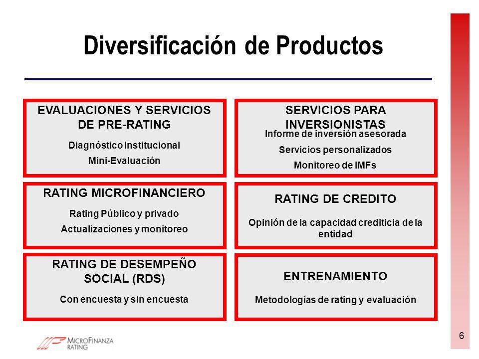 7 Productos EVALUACIONES Y SERVICIOS DE PRE-RATING Diagnóstico Institucional Análisis detallado de los procedimientos y políticas internas y comparación con las buenas prácticas reconocidas internacionalmente Mini-evaluación Evaluación de operaciones, desempeño y riesgo de pequeñas instituciones RATING MICROFINANCIERO Rating de operaciones, desempeño y riesgos de instituciones microfinancieras Rating privado (nota de rating no publicada ) y rating público RATING DE CREDITO Opinión de la capacidad crediticia de la entidad TRAINING Entrenamiento en metodologías de rating y evaluación
