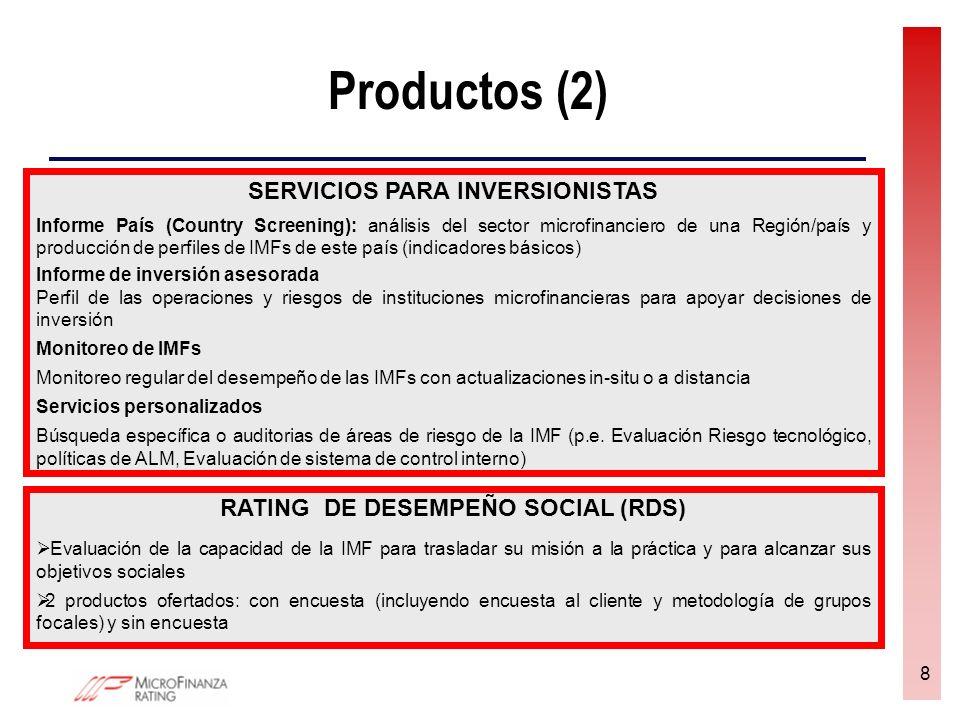 9 Metas de los productos IMFDonantesInversionistasReguladores IMF Pequeña IMF Mediana IMF Grande Evaluaciones y servicios de pre-rating Rating microfinanciero Rating de crédito Servicios para inversionistas Rating Social Entrenamiento
