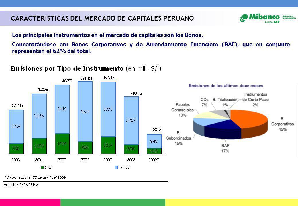Los principales instrumentos en el mercado de capitales son los Bonos. Concentrándose en: Bonos Corporativos y de Arrendamiento Financiero (BAF), que