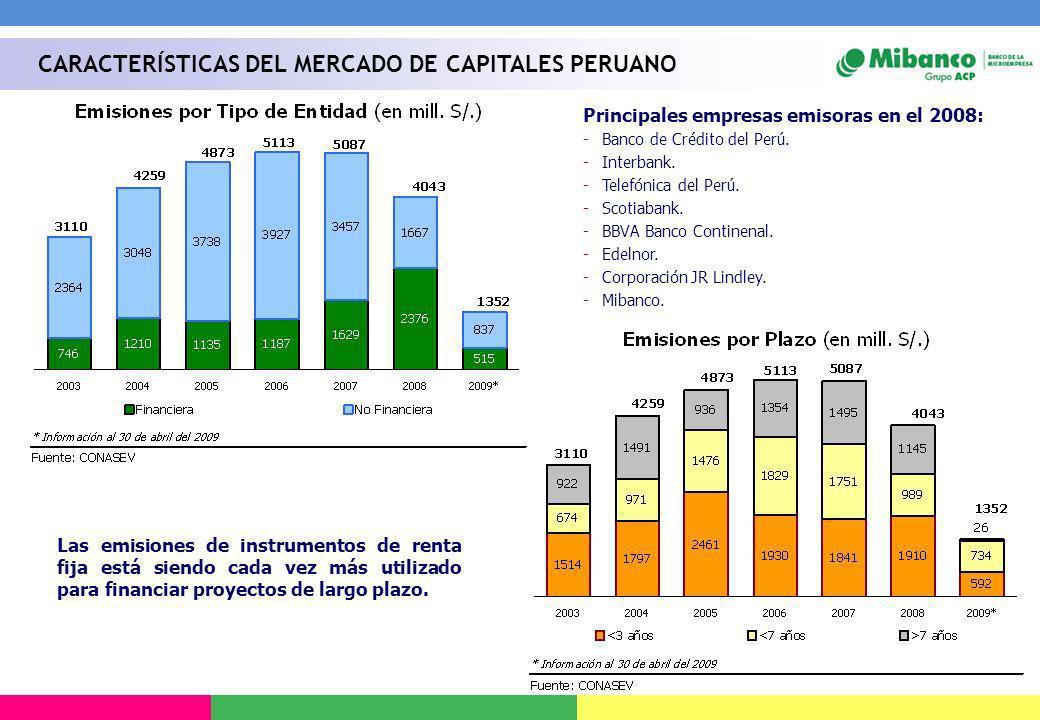 Principales empresas emisoras en el 2008: -Banco de Crédito del Perú. -Interbank. -Telefónica del Perú. -Scotiabank. -BBVA Banco Continenal. -Edelnor.